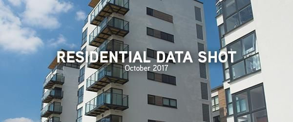 RESIDENTIAL DATA SHOT | OCTOBER 2017