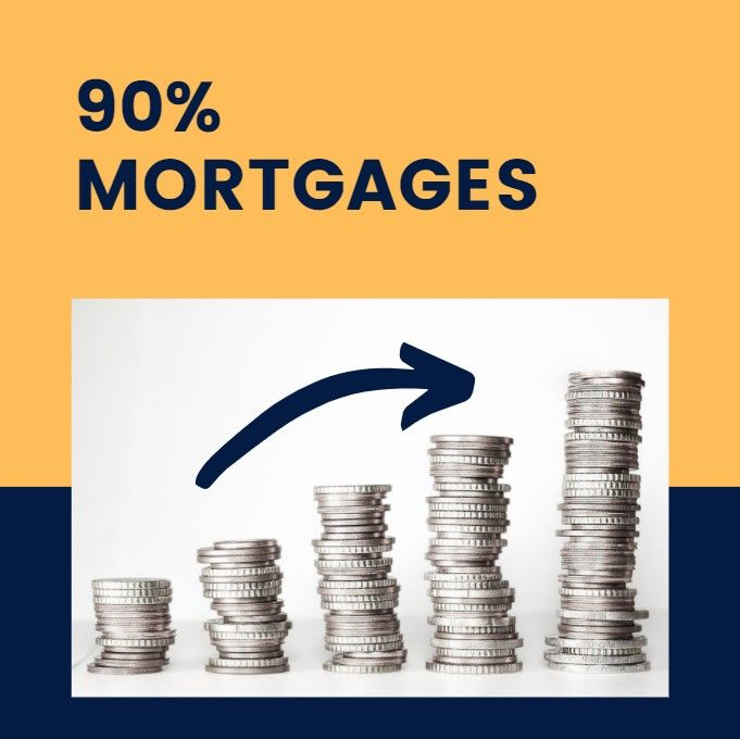 Mortgage Deals in Northern Ireland